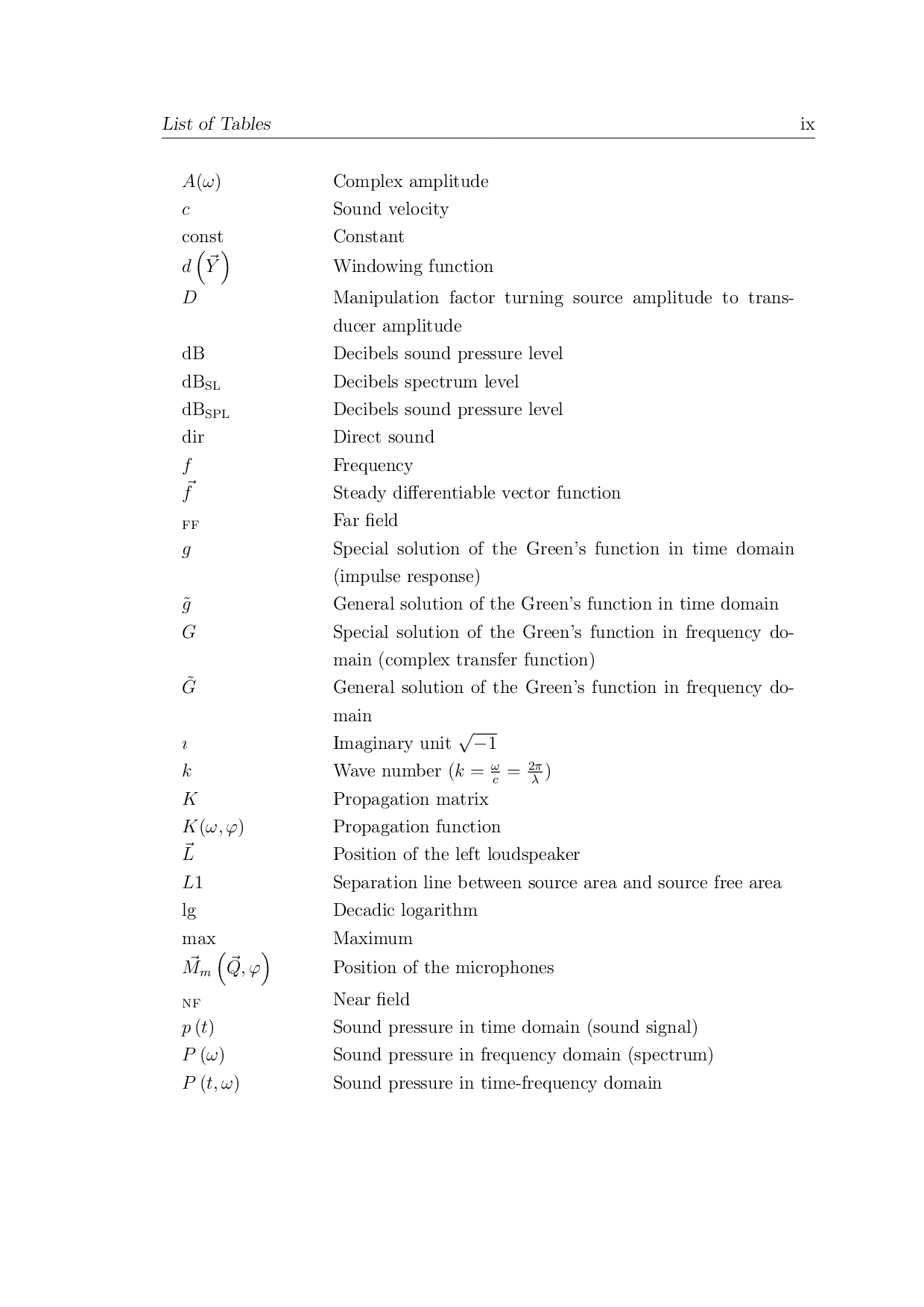 implementation of the radiation characteristics of musical